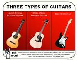 Guitar Knowledge Pack