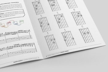 Guitar Learning Kit: Basic Chords and Scales eBook [English/Spanish]