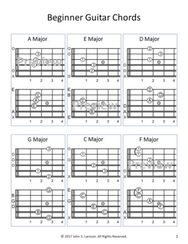 Guitar Chord Charts Fingering Major Minor