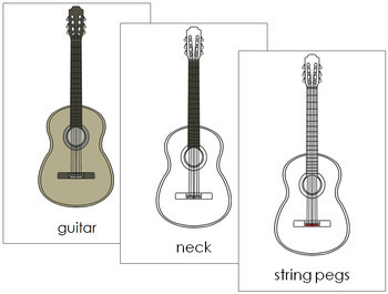 Guitar Nomenclature Cards