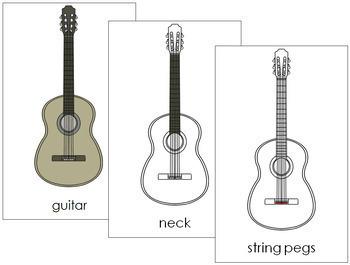 Guitar Nomenclature Cards