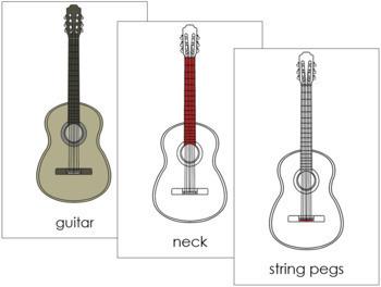 Guitar Nomenclature Cards (Red)