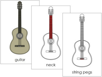 Guitar Nomenclature Cards (Red)