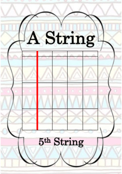 Guitar String Name Posters Set