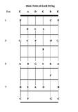 Guitar Theory Notes