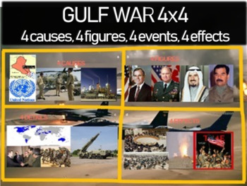 Gulf War - 4 causes, 4 figures, 4 events, 4 effects (20-sl