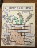Gullah Cuture Craftivity
