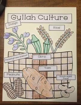 Gullah Cuture Craftivity