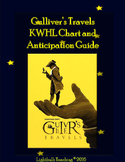 Gulliver's Travels' Anticipation Guide and KWHL Chart