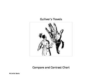 GulliverTravels Mini-Unit