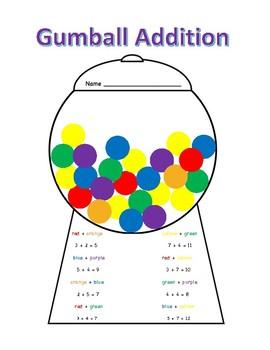 Gumball Addition