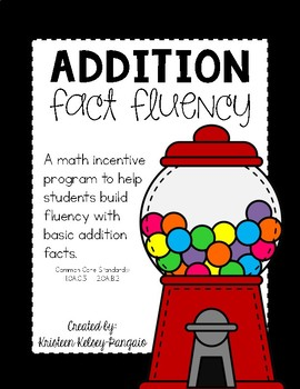 Gumball Addition Fact Fluency