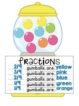 Gumball Fractions Craftivity