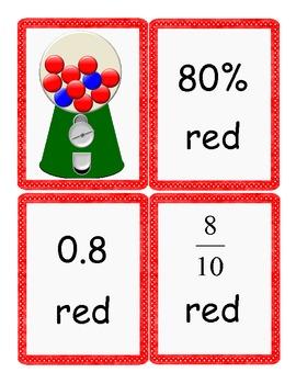 Gumball Fractions, Decimals, and Percents Match Up