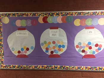 Gumball Goals Bulletin Board By Phenomenal In First Grade Tpt
