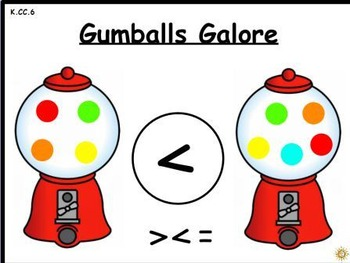 Gumballs Galore- Greater Than, Less Than or Equal TO: Math Center (K.CC.6)