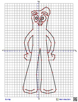 Gumby Coordinate Graphing Picture