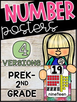 Gumdrop Candy Number Posters