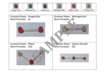 Gumdrop Molecules