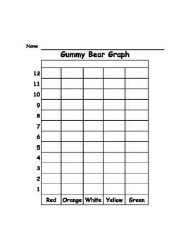 Gummi Bear Graph