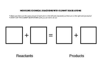 Gummy Bear Chemical Reactions Model