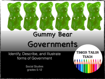 Gummy Bear Government Review
