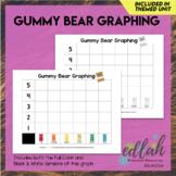 Gummy Bear Graph