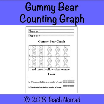 Gummy Bear Graph Counting Activity