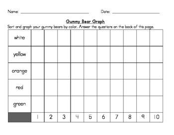 Gummy Bear Graph - Math