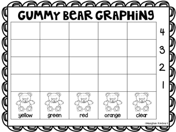 Gummy Bear Graphing