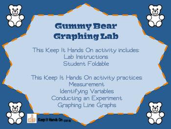 Gummy Bear Graphing Lab