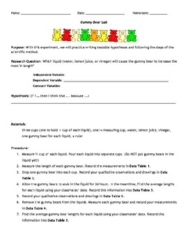 Gummy Bear Lab: Practice the Scientific Method