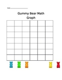 Gummy Bear Math