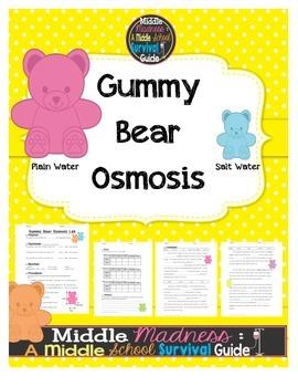 Gummy Bear Osmosis Lab