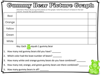 Gummy Bear Picture Graph