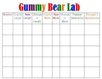 Gummy Bear Record Keeping