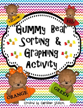 Gummy Bear Sorting & Graphing Activity