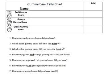 Gummy Bear Tally Chart