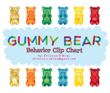 Gummy Bears Behavior Clip Chart
