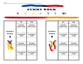 Gummy Worm Measurement!