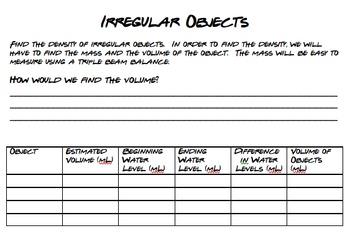 Gummy bear lab/ hypothesis, object volume, graph interpretation lab