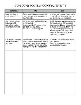 Gun Control Worksheets