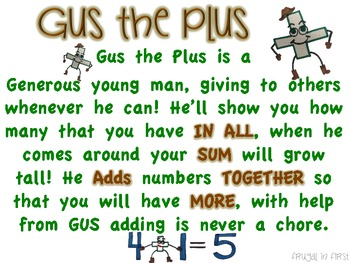 Gus the Plus Anchor Chart