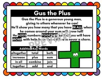 Gus the Plus Anchor Chart