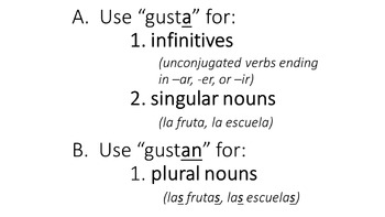 "Gusta vs. Gustan / ""A ____"" Notes and Practice Activity"