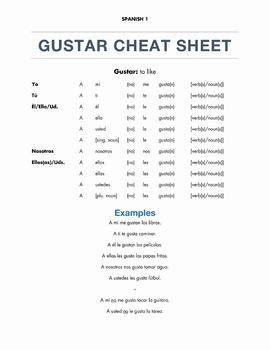 Gustar Cheat Sheet