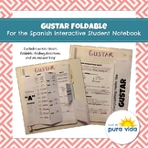 Gustar Foldable for the Spanish Interactive Student Notebook