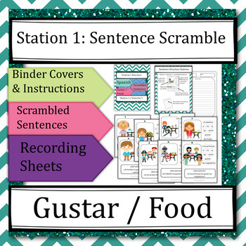 Gustar + Food, Spanish Sentence Structure Centers / Stations, Writing