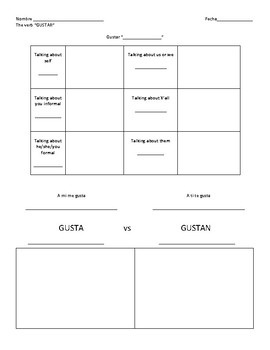Gustar - Guided Notes