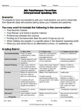 Gustar Pasatiempos IPA Novice/Novice Mid Avancemos U1L1 1.1 & Study Guide